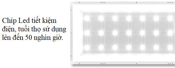 Đèn panel Hà nội